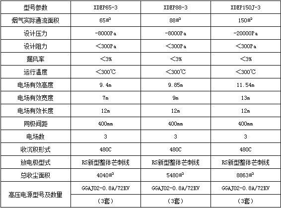 电除尘器的技术参数表